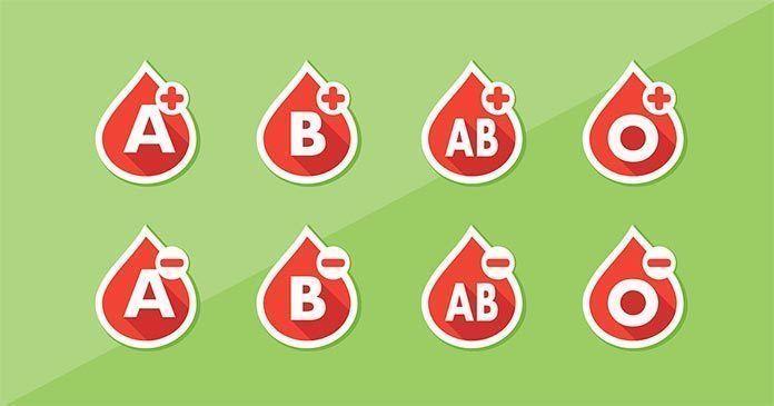 Grupos de sangre
