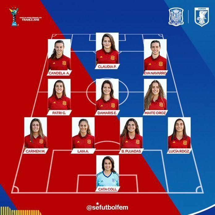 Añineación de la Selección Española de Fítbol Femenino sub-20 frente a Japón