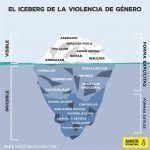 iceberg violencia de genero