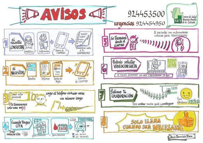 Normas del Centro de Salud Montijo-Puebla de la Calzada durante la fase 1 de desescalada