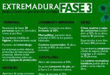 Extremadura pasa a Fase 3, a un paso de la nueva normalidad