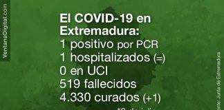 Extremadura notifica 1 nuevo positivo por PCR