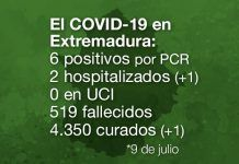 Extremadura registra 6 positivos por PCR de Covid-19