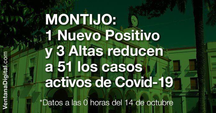 Los casos de Covid-19 en Montijo descienden a 53 con 1 nuevo positivo y 2 alta