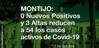Los casos de Covid-19 en Montijo descienden a 54 con 3 nuevos positivos y 6 altas