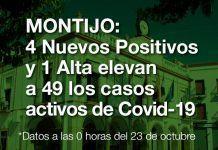 Covid-19 en Montijo: 4 positivos y 1 alta elevan a 46 los casos activos