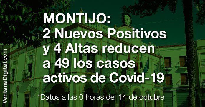 Los casos de Covid-19 en Montijo descienden a 49 con 2 nuevos positivos y 4 altas