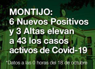 Covid-19 en Montijo: 6 positivos y 3 altas elevan a 43 los casos activos