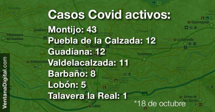 Casos activos de Covid-19 en la comarca de las Vegas Bajas del Guadiana