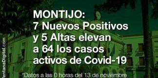 Casos positivos de Covid-!9 en Montijo