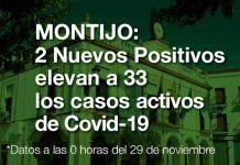 Los casos de Covid-19 en Montijo ascienden a 33 con 2 nuevos positivos