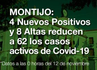 Casos positivos de Covid-19 en Montijo