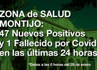 47 Nuevos Positivos y 1 fallecido por Covid en las últimas 24 horas en la Zona de Salud de Montijo