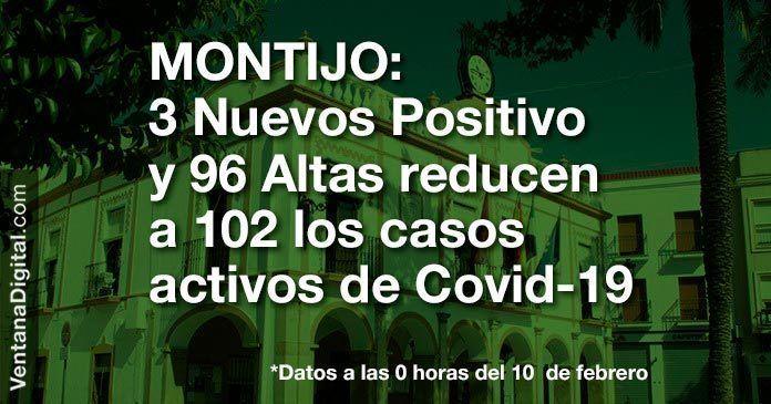 96 Altas reducen a 102 los casos activos de Covid-19 en Montijo