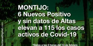 6 Nuevos casos, sin datos de altas, elevan a 115 los casos activos de Covid-19 en Montijo